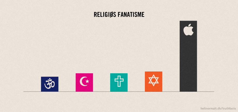 Apple-Religion-Sekte